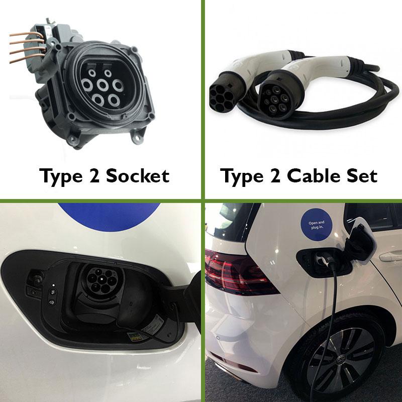 Type 2 EV Socket Explained
