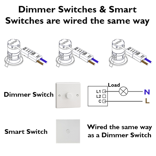 What Is A Smart Downlight Aurora Lighting Downlights Home Automation Lighting Led Bulbs Switches Sockets Downlights Direct Advice
